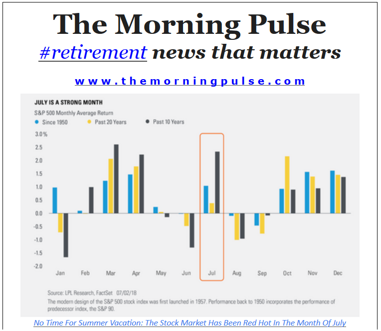 The Morning Pulse – July 6, 2018
