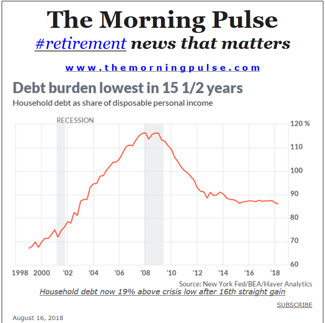 The Morning Pulse – August 16, 2018