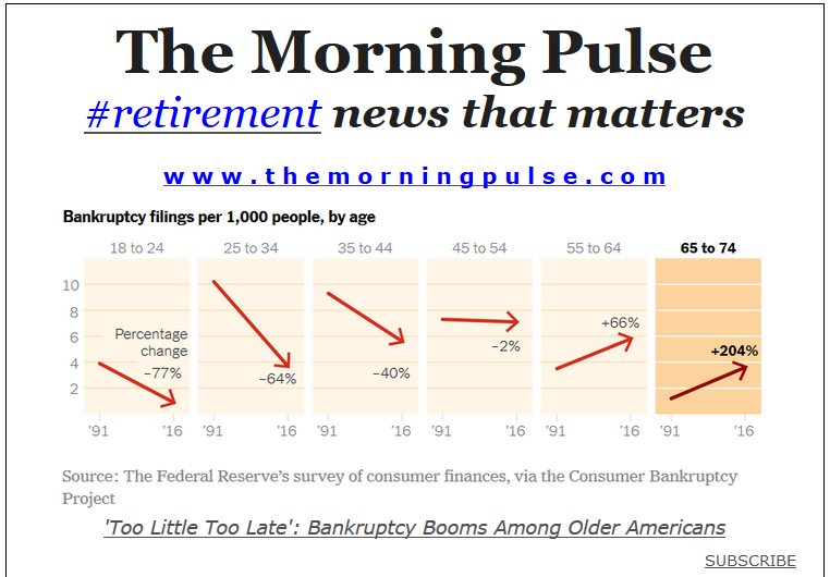 The Morning Pulse – August 7, 2018