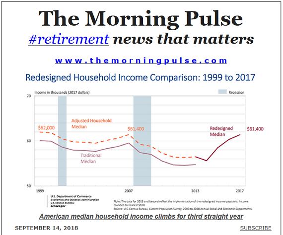 The Morning Pulse – September 14, 2018