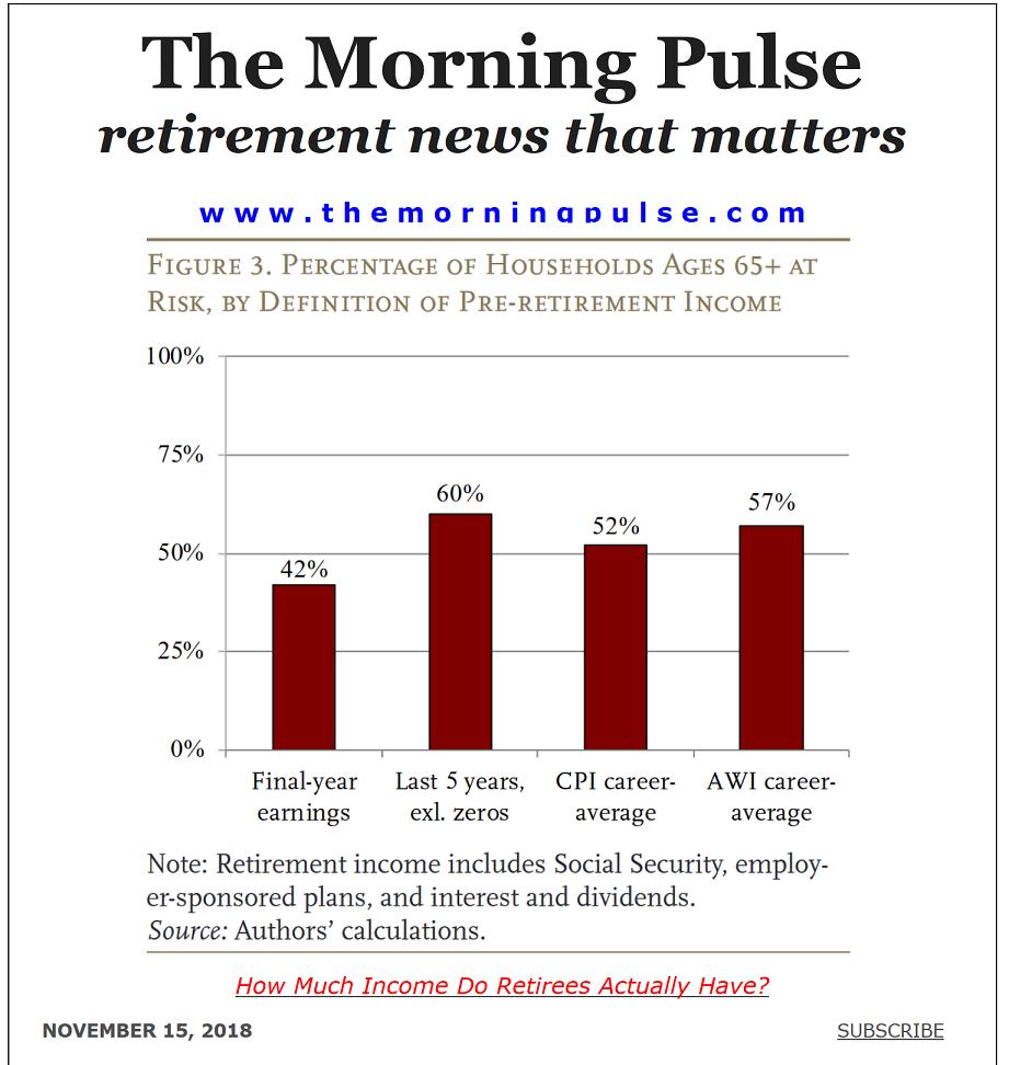 The Morning Pulse – November 15, 2018