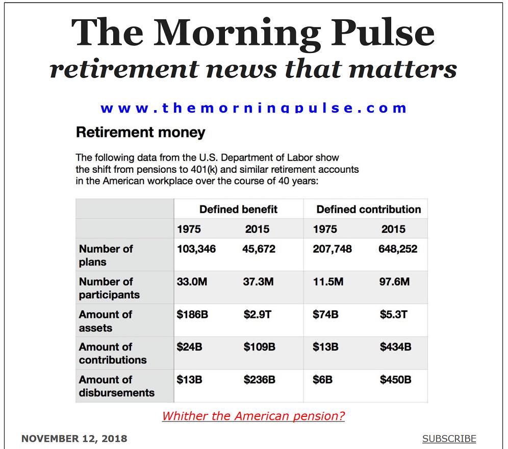 The Morning Pulse – November 13, 2018