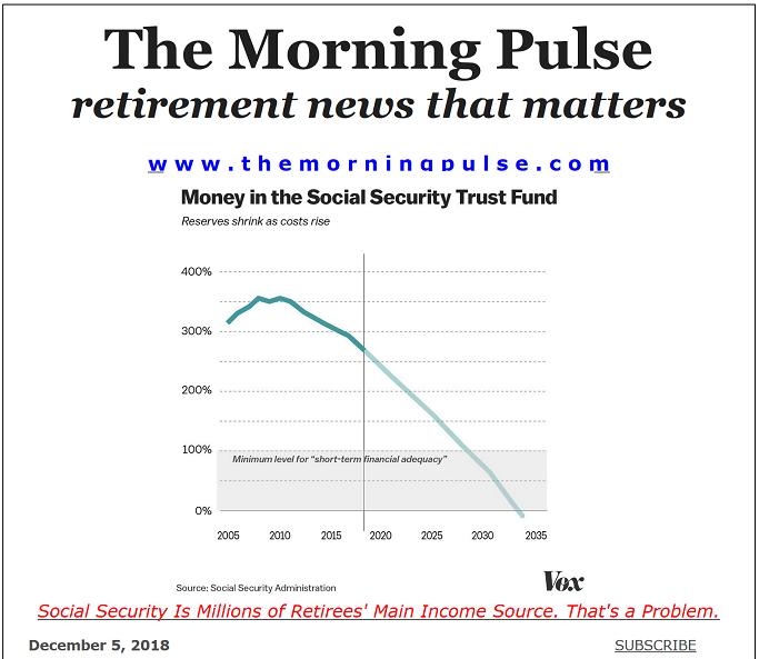 The Morning Pulse – December 5, 2018