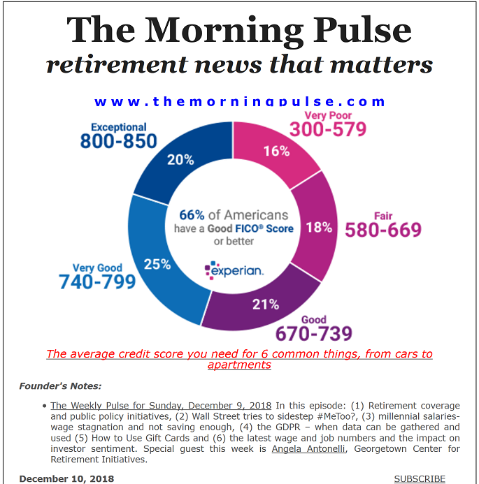 The Morning Pulse – December 10, 2018