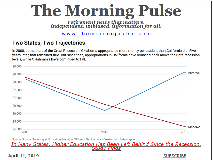 The Morning Pulse – April 11, 2019