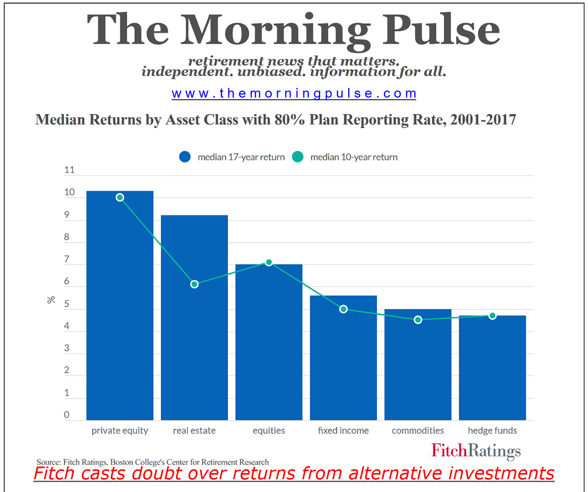 The Morning Pulse – June 7, 2019